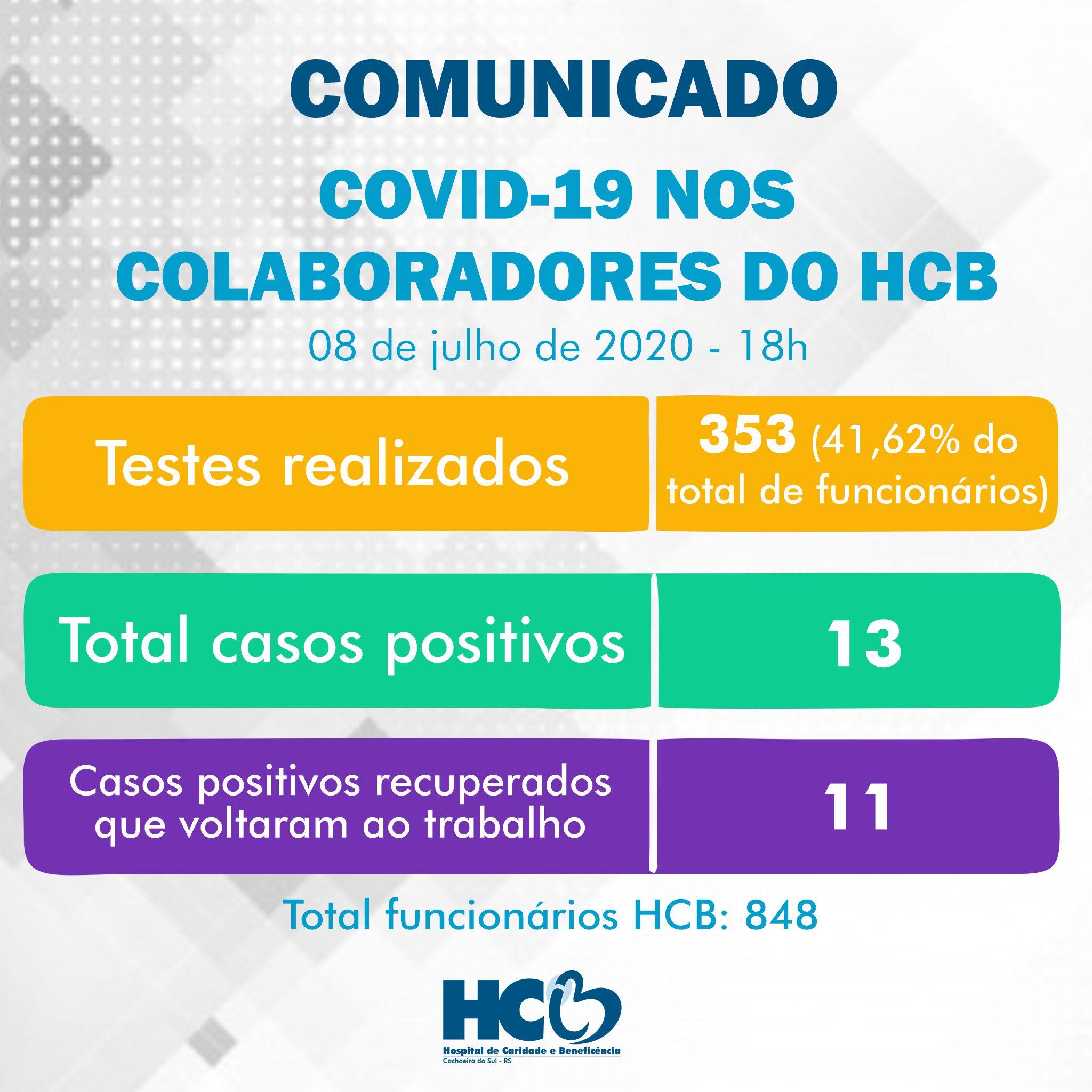 Comunicado - COVID-19 nos Colaboradores do HCB