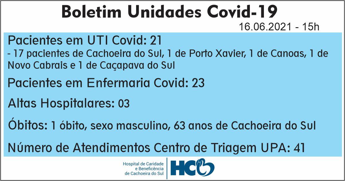 BOLETIM DIÁRIO – COVID -19 – HCB – CACHOEIRA DO SUL - RS